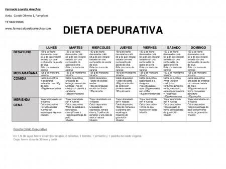dieta-depurativa-2