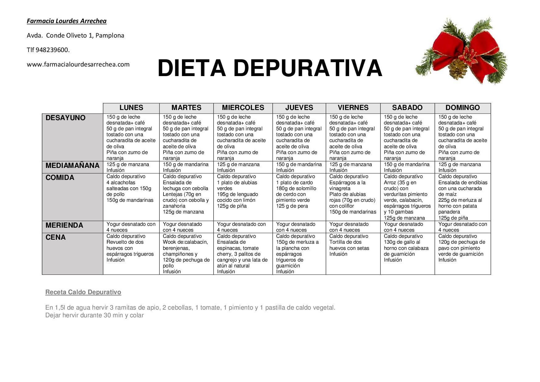 dieta-depurativa-3